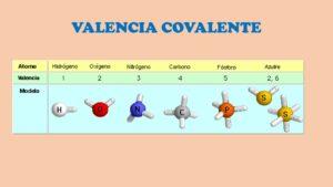 tabla de valencias en euskera