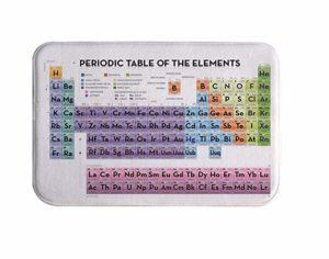 tabla periodica mendeleiev y meyer