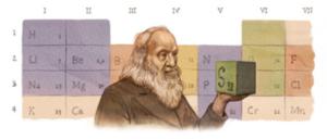 historia de la tabla periodica actual resumen