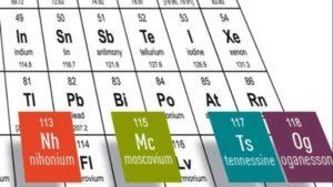 antecedentes de la tabla periodica alfred werner