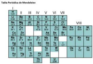 historia de la tabla periodica antigua