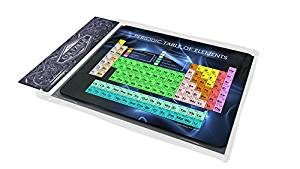tabla periodica imprimir