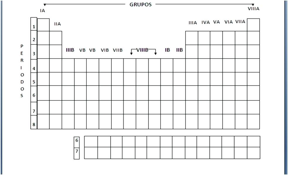 esqueleto de la tabla periodica en blanco